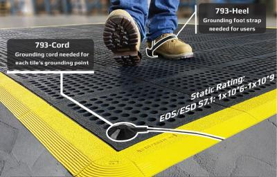 ESD 101: Everything you need to know about ESD mats, Flooring & ESD Work Surfaces!