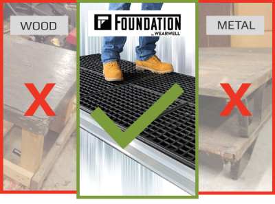 Work Platform Materials That Make The Difference
